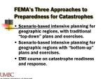 fema s three approaches to preparedness for catastrophes
