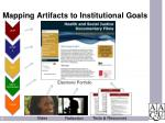 mapping artifacts to institutional goals