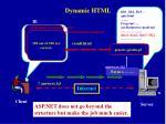 dynamic html1