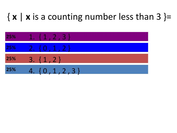 x x is a counting number less than 3 n.