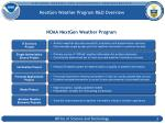nextgen weather program r d overview1