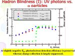 hadron blindness i uv photons vs particles