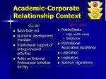 academic corporate relationship context