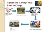 operational concept map road to change