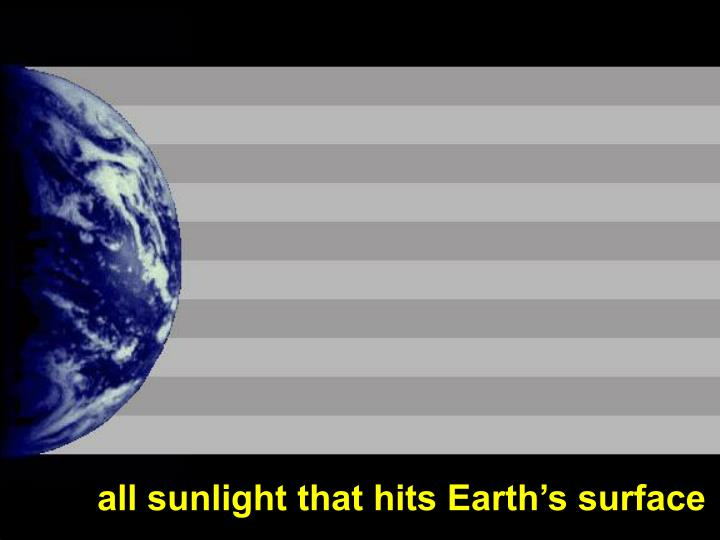 all sunlight that hits Earth's surface