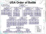 usa order of battle