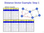 distance vector example step 1