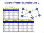 distance vector example step 2