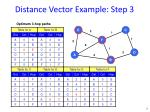 distance vector example step 3