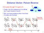 distance vector poison reverse