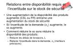 relations entre disponibilit requis et l incertitude sur le stock de s curit
