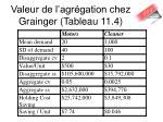 valeur de l agr gation chez grainger tableau 11 4