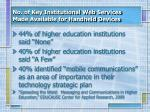 no of key institutional web services made available for handheld devices