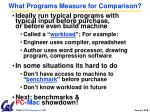 what programs measure for comparison