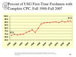 percent of usg first time freshmen with complete cpc fall 1988 fall 2007