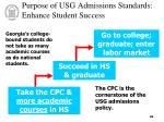 purpose of usg admissions standards enhance student success