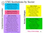 usg institutions by sector