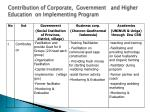 contribution of corporate government and higher education on implementing program