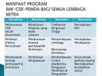 manfaat program ibw csr pemda bagi semua lembaga mitra