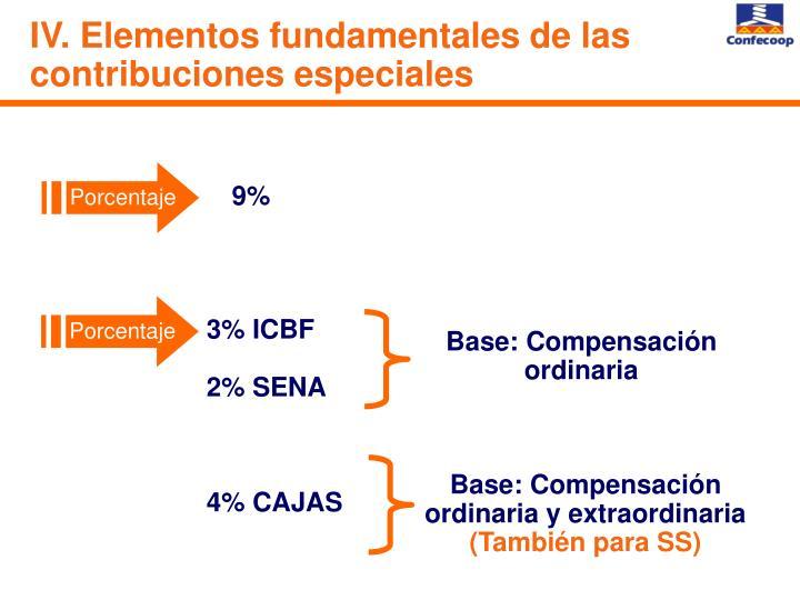 IV. Elementos fundamentales de las contribuciones especiales