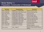 stress testing preparation construction of workloads2