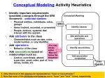 conceptual modeling activity heuristics