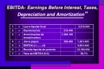 ebitda earnings before interest taxes depreciation and amortization1