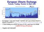 european climate exchange futures trading permits to emit co2