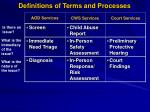 definitions of terms and processes2