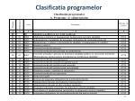 clasificatia programelor2