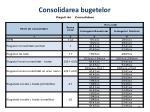 consolidarea bugetelor1