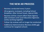 the new ar process