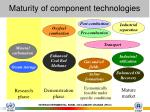 maturity of component technologies