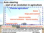 auto steering start of an revolution in agriculture