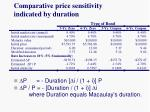 comparative price sensitivity indicated by duration
