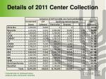 details of 2011 center collection