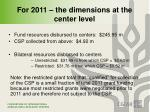 for 2011 the dimensions at the center level