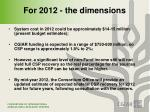for 2012 the dimensions