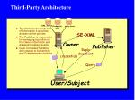 third party architecture