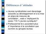 diff rences d attitudes