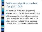 diff rences significatives dans l emploi 1045