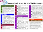 success indicators for our six outcomes