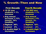 growth then and now
