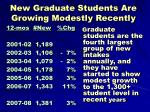 new graduate students are growing modestly recently