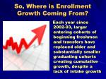 so where is enrollment growth coming from