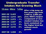 undergraduate transfer intakes not growing much