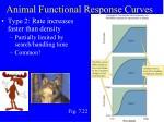 animal functional response curves2