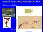 animal functional response curves3