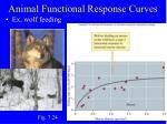 animal functional response curves4