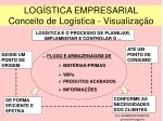 log stica empresarial conceito de log stica visualiza o
